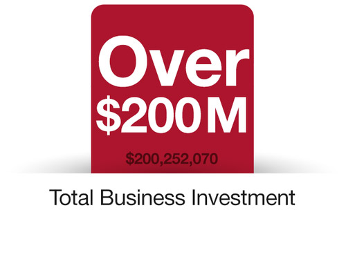 graphic for PRA Total Business Investment