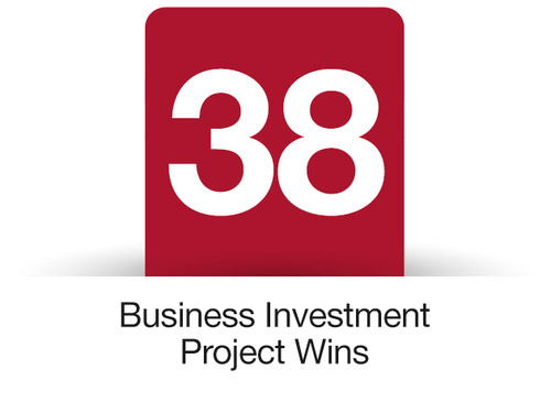 graphic for PRA Business Investment Project Wins